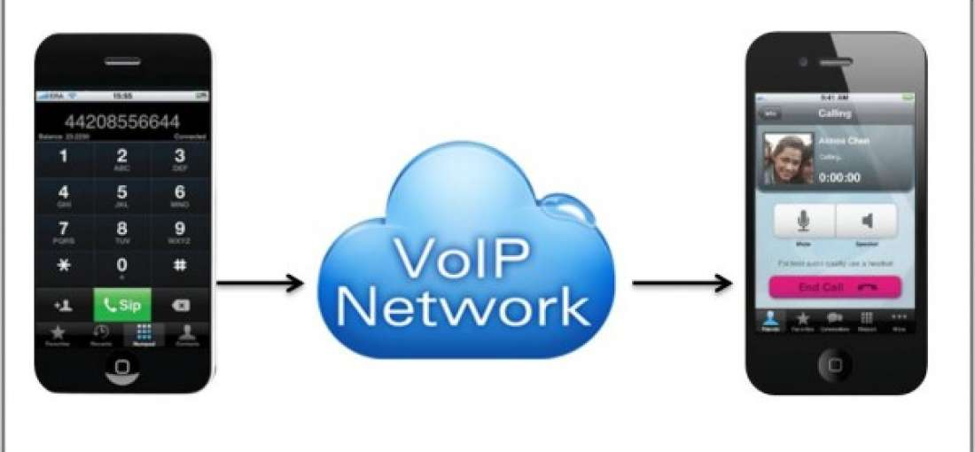 Mobile VOIP (mVOIP) market forecasts to 2025 illuminated by new report -  WhaTech