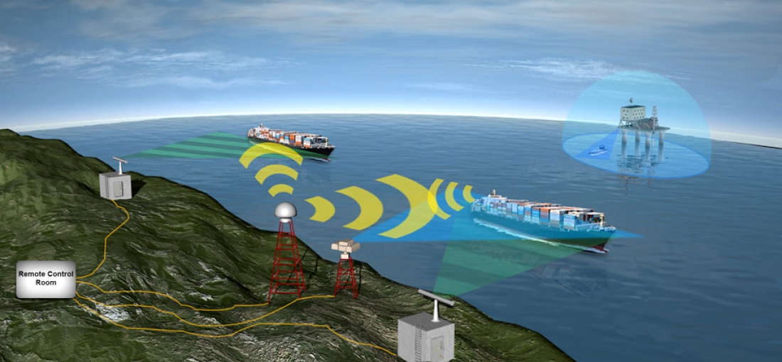 Vessel Traffic Management Market forecast 2018-2025 explored in latest  research - WhaTech