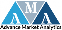 AMA Research & Media LLP