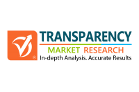 Transparency Market Research Pvt. Ltd