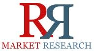 RnR Market Research - Market Research and Competitive Analysis Reports